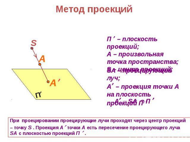 При проецировании проецирующие лучи проходят через центр проекций – точку S . Проекция А точки А есть пересечение проецирующего луча SA с плоскостью проекций П