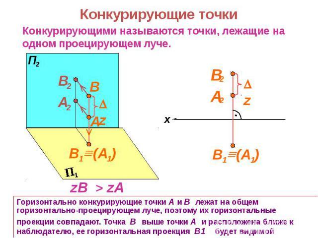Горизонтально конкурирующие точки А и В лежат на общем горизонтально-проецирующем луче, поэтому их горизонтальные проекции совпадают. Точка В выше точки А и расположена ближе к наблюдателю, ее горизонтальная проекция В1 будет видимой