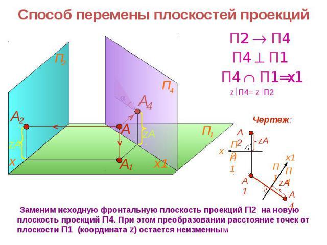Способ перемены плоскостей проекций Заменим исходную фронтальную плоскость проекций П2 на новую плоскость проекций П4. При этом преобразовании расстояние точек от плоскости П1 (координата z) остается неизменным