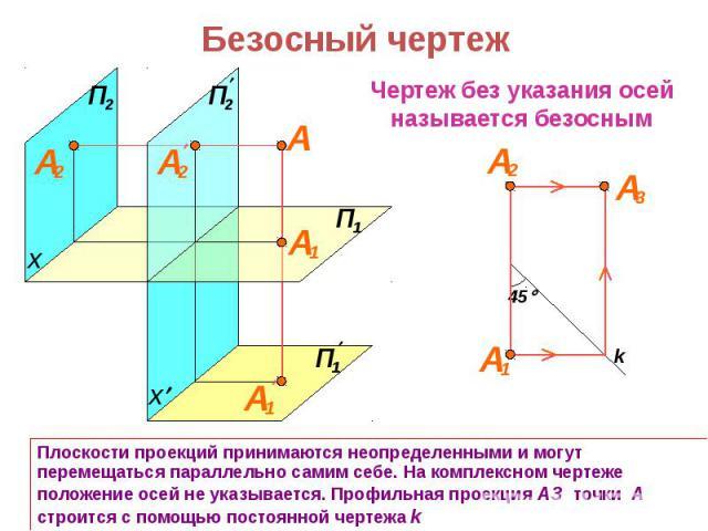 Безосный чертеж Плоскости проекций принимаются неопределенными и могут перемещаться параллельно самим себе. На комплексном чертеже положение осей не указывается. Профильная проекция А3 точки А строится с помощью постоянной чертежа k