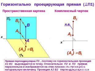 Горизонтально проецирующая прямая (П1) Прямая перпендикулярна П1 , поэтому ее го