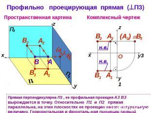Профильно проецирующая прямая (П3) Прямая перпендикулярна П3 , ее профильная про