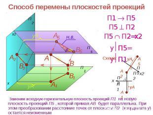 Способ перемены плоскостей проекций