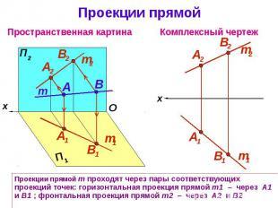 Проекции прямой Проекции прямой m проходят через пары соответствующих проекций т