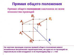 Прямая общего положения На чертеже проекции отрезка прямой общего положения имею