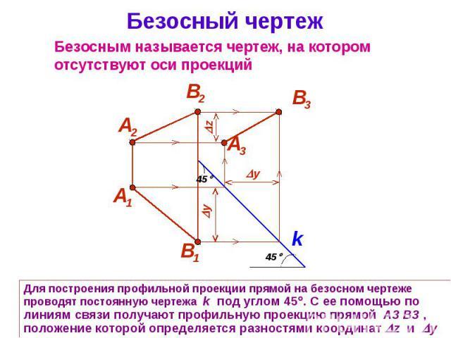 Безосный чертеж Для построения профильной проекции прямой на безосном чертеже проводят постоянную чертежа k под углом 45. С ее помощью по линиям связи получают профильную проекцию прямой А3 В3 , положение которой определяется разностями координат z и y