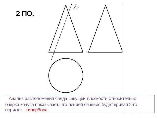 Анализ расположения следа секущей плоскости относительноочерка конуса показывает, что линией сечения будет кривая 2-го порядка гипербола.