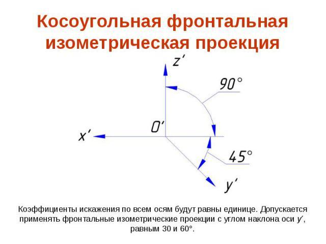 Косоугольная фронтальная изометрическая проекция