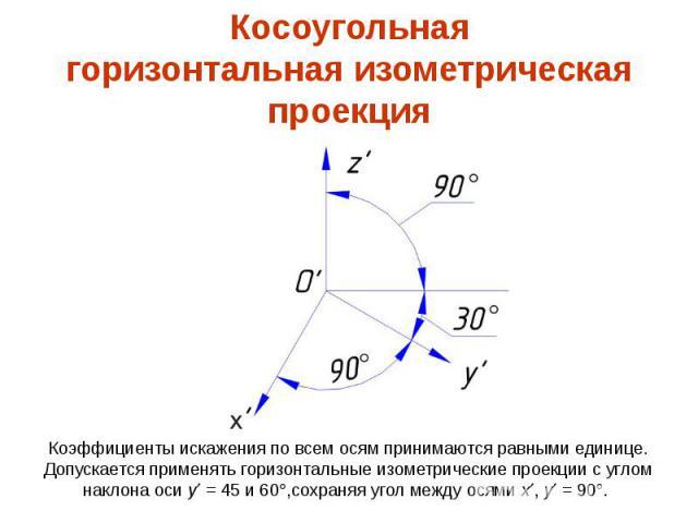 Косоугольнаягоризонтальная изометрическая проекция