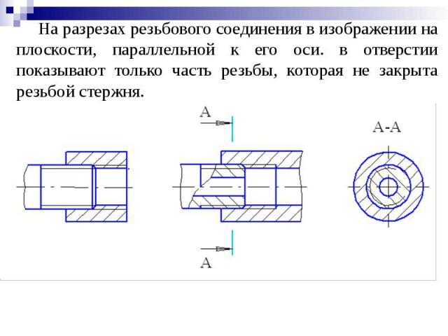 На разрезах резьбового соединения в изображении на плоскости, параллельной к его оси. в отверстии показывают только часть резьбы, которая не закрыта резьбой стержня.