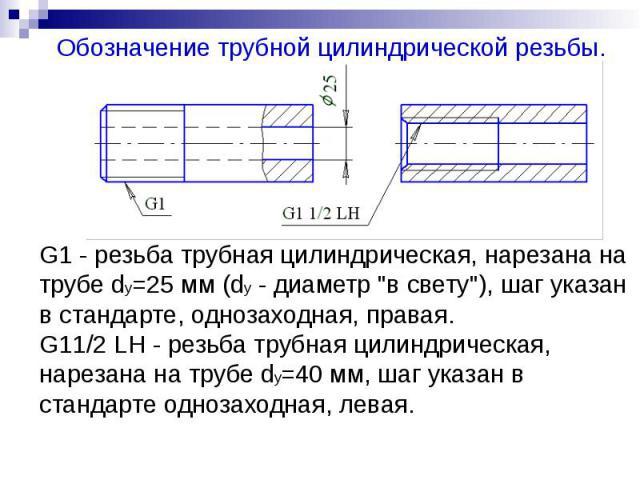 G1 - резьба трубная цилиндрическая, нарезана на трубе dy=25 мм (dy - диаметр