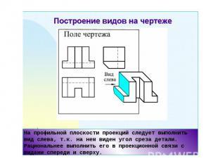 На профильной плоскости проекций следует выполнить вид слева, т.к. на нем виден