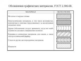3.7. Обозначения графических материалов и правила их нанесения на чертежах (ГОСТ