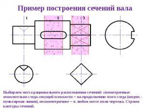 Выбираем места рационального расположения сечений: симметричные относительно сле
