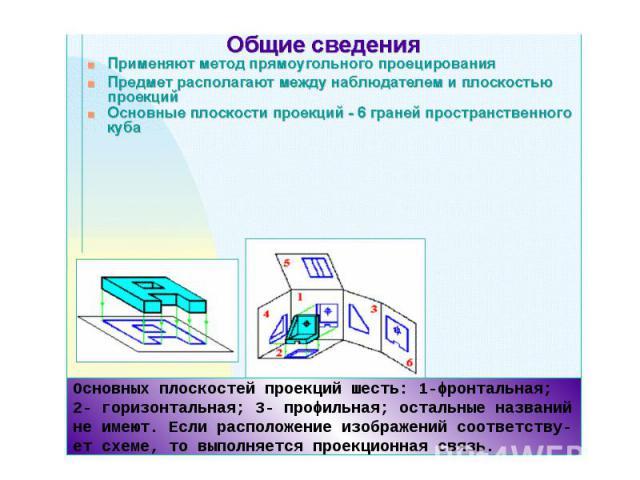 Основных плоскостей проекций шесть: 1-фронтальная; 2- горизонтальная; 3- профильная; остальные названий не имеют. Если расположение изображений соответству-ет схеме, то выполняется проекционная связь.