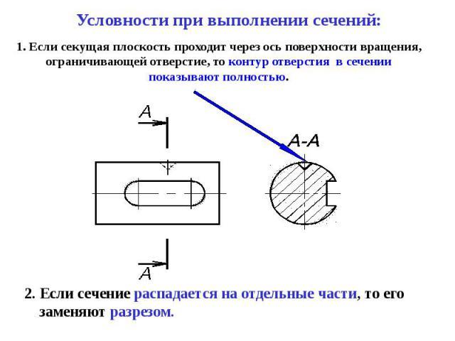 1. Если секущая плоскость проходит через ось поверхности вращения, ограничивающей отверстие, то контур отверстия в сечении показывают полностью.1. Если секущая плоскость проходит через ось поверхности вращения, ограничивающей отверстие, то контур от…
