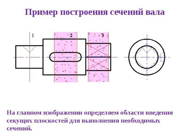 Пример построения сечений валаНа главном изображении определяем области введения секущих плоскостей для выполнения необходимых сечений.