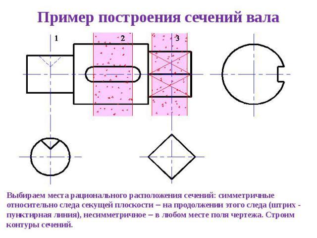 Выбираем места рационального расположения сечений: симметричные относительно следа секущей плоскости на продолжении этого следа (штрих - пунктирная линия), несимметричное в любом месте поля чертежа. Строим контуры сечений.Выбираем места рациональног…