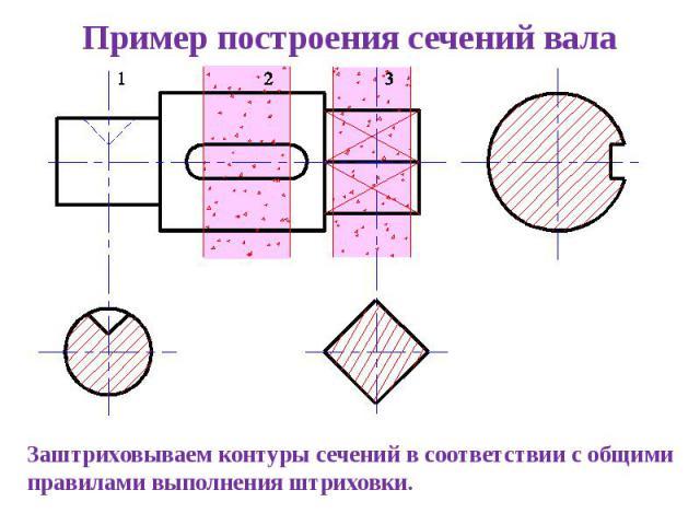 Заштриховываем контуры сечений в соответствии с общими правилами выполнения штриховки.Заштриховываем контуры сечений в соответствии с общими правилами выполнения штриховки.