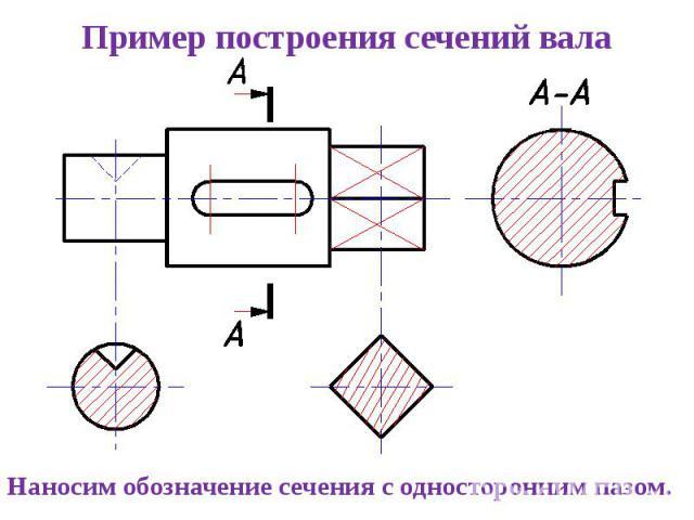 Наносим обозначение сечения с односторонним пазом.Наносим обозначение сечения с односторонним пазом.