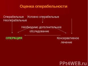 Оценка операбельности Операбельные Условно операбельные Неоперабельные Необходим