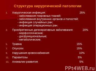 Структура хирургической патологии Хирургическая инфекция: 25% - заболевания покр