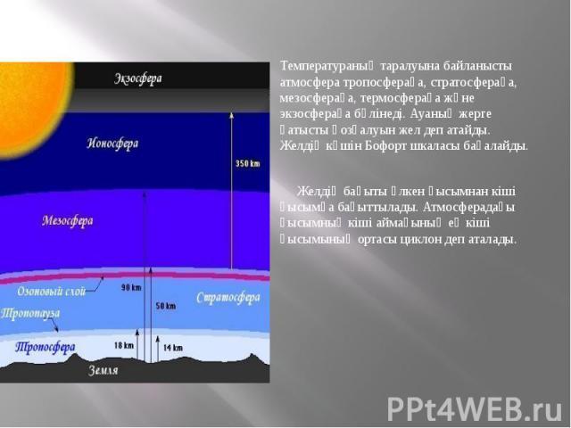 Температураның таралуына байланысты атмосфера тропосфераға, стратосфераға, мезосфераға, термосфераға және экзосфераға бөлінеді. Ауаның жерге қатысты қозғалуын жел деп атайды. Желдің күшін Бофорт шкаласы бағалайды. Желдің бағыты үлкен қысымнан кіші қ…