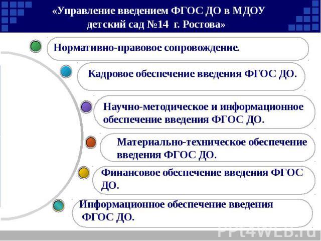 «Управление введением ФГОС ДО в МДОУ детский сад №14 г. Ростова»