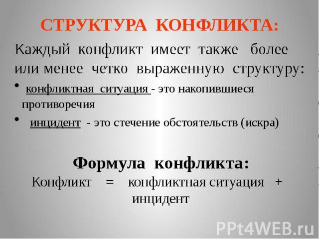 СТРУКТУРА КОНФЛИКТА:
