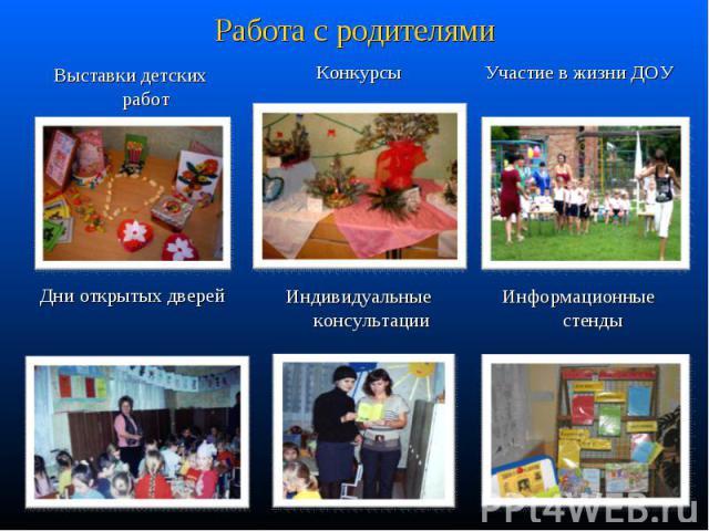 Выставки детских работ Выставки детских работ