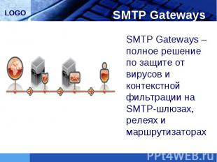 SMTP Gateways