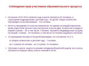 Соблюдение прав участников образовательного процессаНа начало 2012-2013 учебного