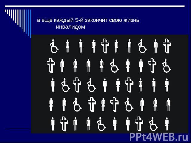 а еще каждый 5-й закончит свою жизнь инвалидом