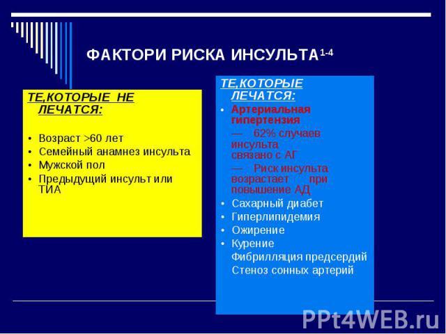 ФАКТОРИ РИСКА ИНСУЛЬТА1-4