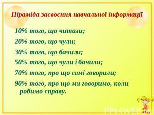 10% того, що читали; 10% того, що читали; 20% того, що чули; 30% того, що бачили