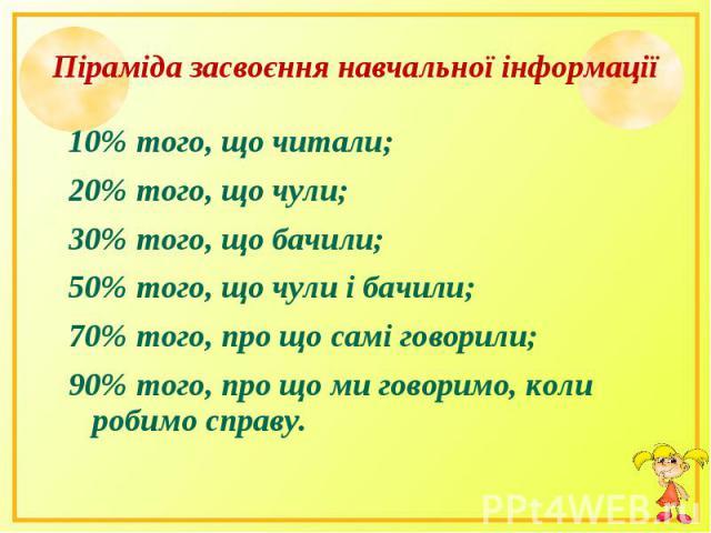 10% того, що читали; 10% того, що читали; 20% того, що чули; 30% того, що бачили; 50% того, що чули і бачили; 70% того, про що самі говорили; 90% того, про що ми говоримо, коли робимо справу.
