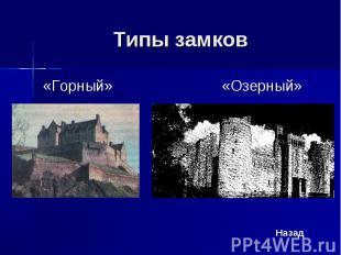Типы замков «Горный» «Озерный»