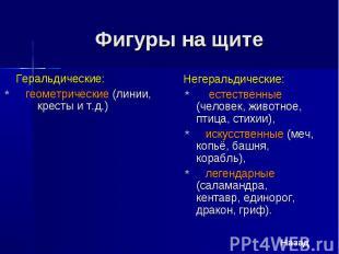 Фигуры на щите Геральдические: геометрические (линии, кресты и т.д.)