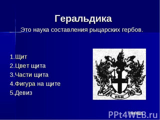 Геральдика Это наука составления рыцарских гербов. 1.Щит 2.Цвет щита 3.Части щита 4.Фигура на щите 5.Девиз