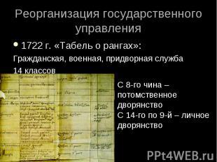 Реорганизация государственного управления 1722 г. «Табель о рангах»: Гражданская