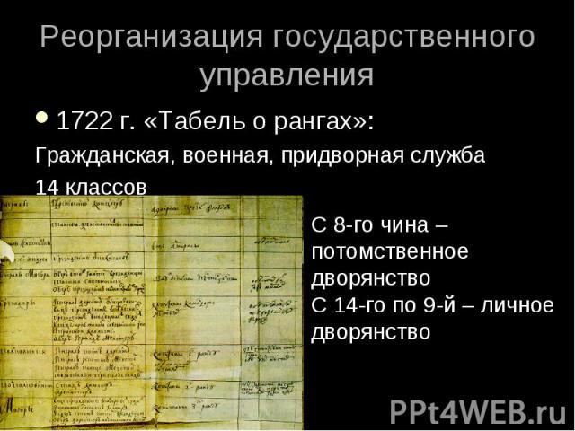 Реорганизация государственного управления 1722 г. «Табель о рангах»: Гражданская, военная, придворная служба 14 классов