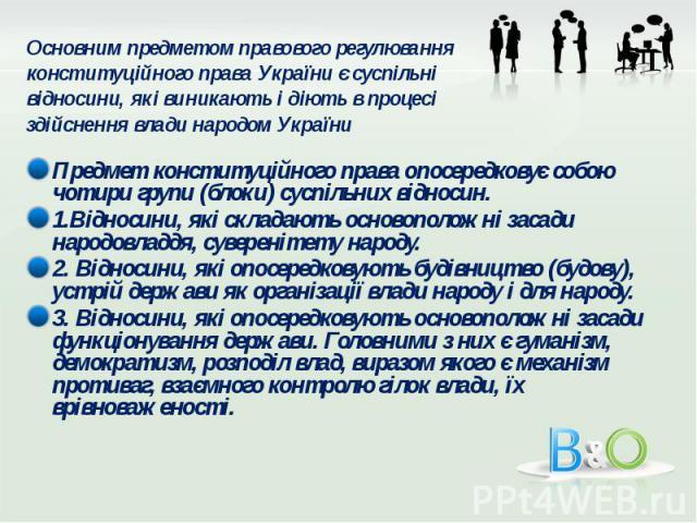 Основним предметом правового регулювання конституційного права України є суспільні відносини, які виникають і діють в процесі здійснення влади народом України Предмет конституційного права опосередковує собою чотири групи (блоки) суспільних відносин…