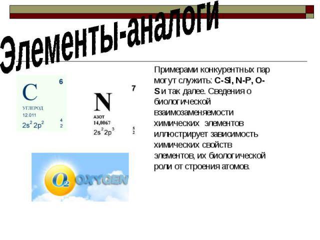 Примерами конкурентных пар Примерами конкурентных пар могут служить: C-Si, N-P, O- S и так далее. Сведения о биологической взаимозаменяемости химических элементов иллюстрирует зависимость химических свойств элементов, их биологической роли от строен…