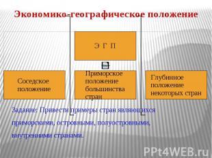 Экономико-географическое положение Задание: Привести примеры стран являющихся пр