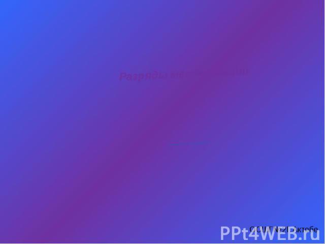 Разряды местоимений Учитель русского языка и литературы Ярославцева Г.П.