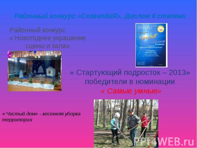 Районный конкурс «СозвездиЯ». Диплом II степени