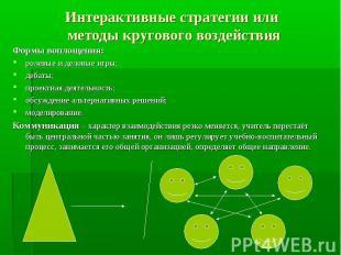 Интерактивные стратегии или методы кругового воздействия Формы воплощения:ролевы