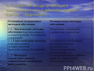 Ю.К. Бабанский: методы организации и осуществления учебных действий и операций (