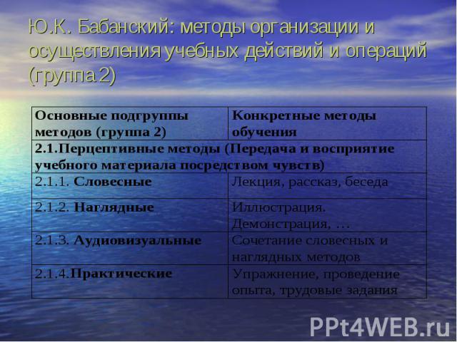 Ю.К. Бабанский: методы организации и осуществления учебных действий и операций (группа 2)