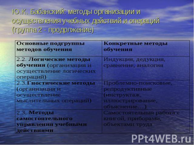 Ю.К. Бабанский: методы организации и осуществления учебных действий и операций (группа 2 - продолжение)